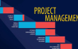 CORSO IN PROJECT MANAGEMENT BASE